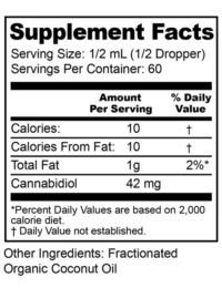 supplement facts info on canneuro2500