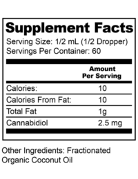 supplement facts info on zooneuro150