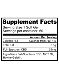 supplement fact sheet for softgels 1500