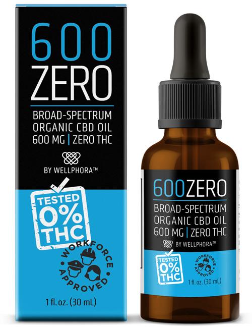 Zero THC CBD oil