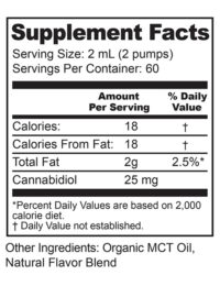 Coffee Companion Supplement Facts